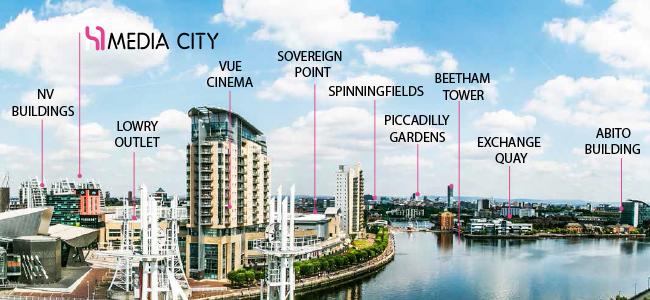 X1-media-city-map